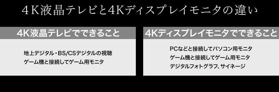 4K液晶テレビと4Kディスプレイモニタの違い